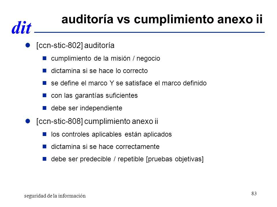 dit auditoría vs cumplimiento anexo ii [ccn-stic-802] auditoría cumplimiento de la misión / negocio dictamina si se hace lo correcto se define el marc