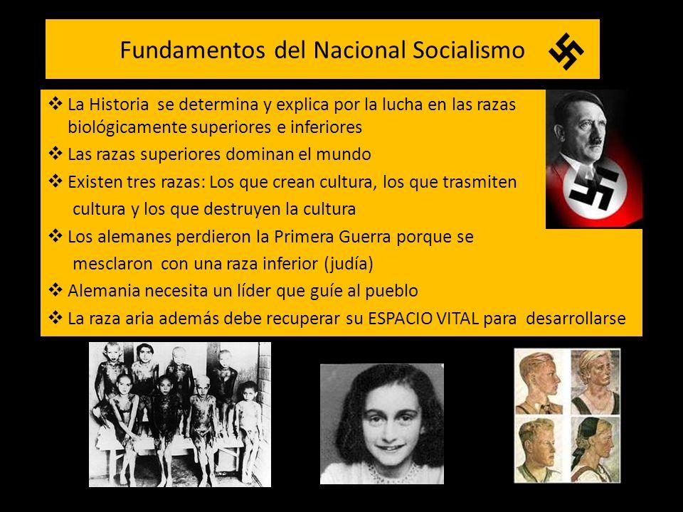 Fundamentos del Nacional Socialismo La Historia se determina y explica por la lucha en las razas biológicamente superiores e inferiores Las razas supe
