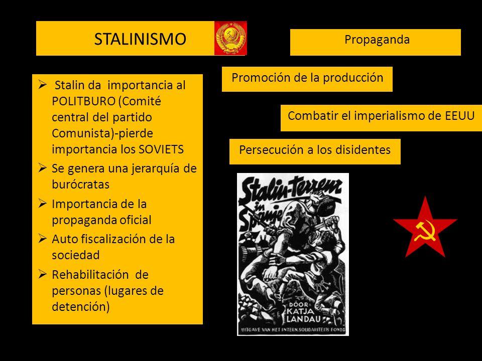 STALINISMO Stalin da importancia al POLITBURO (Comité central del partido Comunista)-pierde importancia los SOVIETS Se genera una jerarquía de burócra