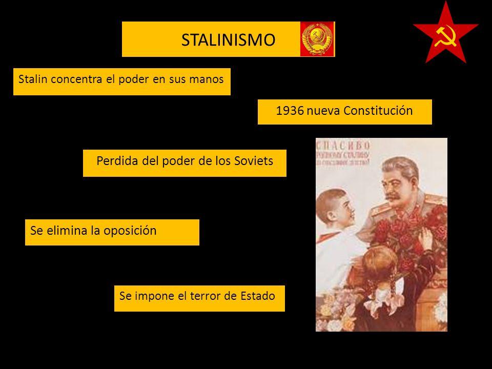 STALINISMO Stalin concentra el poder en sus manos Se impone el terror de Estado Perdida del poder de los Soviets 1936 nueva Constitución Se elimina la