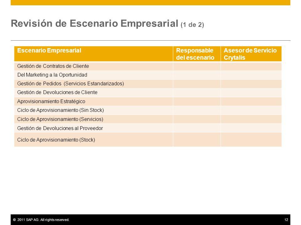 ©2011 SAP AG. All rights reserved.12 Revisión de Escenario Empresarial (1 de 2) Escenario EmpresarialResponsable del escenario Asesor de Servicio Cryt