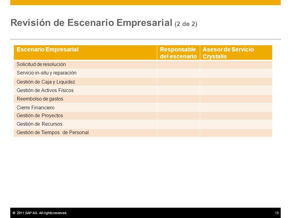 ©2011 SAP AG. All rights reserved.13 Revisión de Escenario Empresarial (2 de 2) Escenario EmpresarialResponsable del escenario Asesor de Servicio Crys