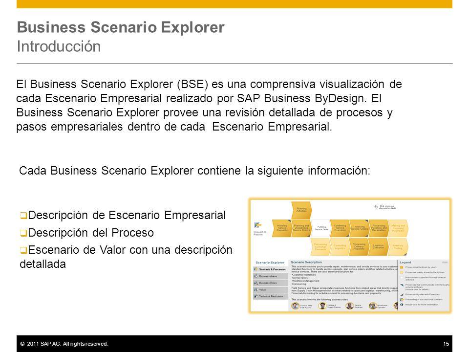 ©2011 SAP AG. All rights reserved.15 Business Scenario Explorer Introducción Descripción de Escenario Empresarial Descripción del Proceso Escenario de