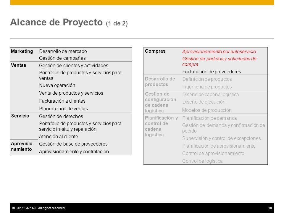©2011 SAP AG. All rights reserved.18 Alcance de Proyecto (1 de 2) Marketing Desarrollo de mercado Gestión de campañas Ventas Gestión de clientes y act