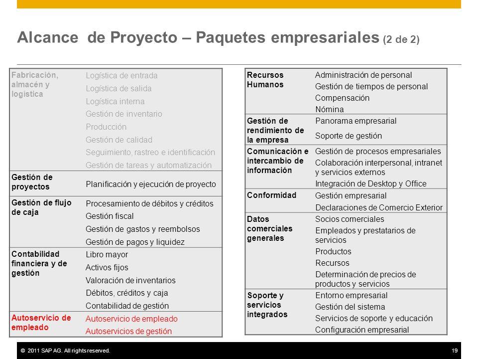 ©2011 SAP AG. All rights reserved.19 Alcance de Proyecto – Paquetes empresariales (2 de 2) Fabricación, almacén y logística Logística de entrada Logís
