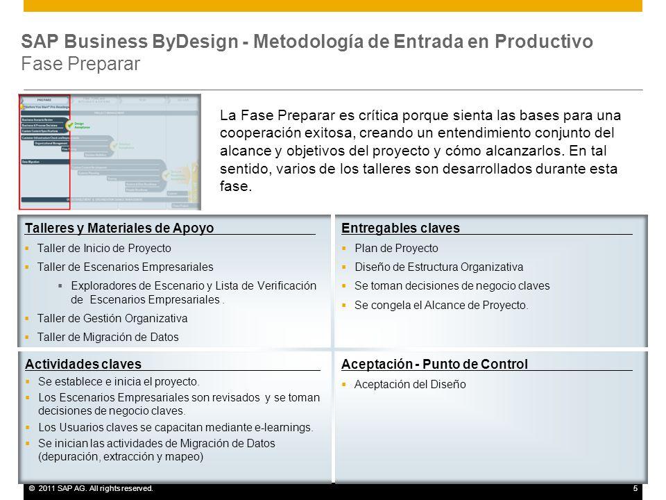 ©2011 SAP AG. All rights reserved.5 SAP Business ByDesign - Metodología de Entrada en Productivo Fase Preparar La Fase Preparar es crítica porque sien
