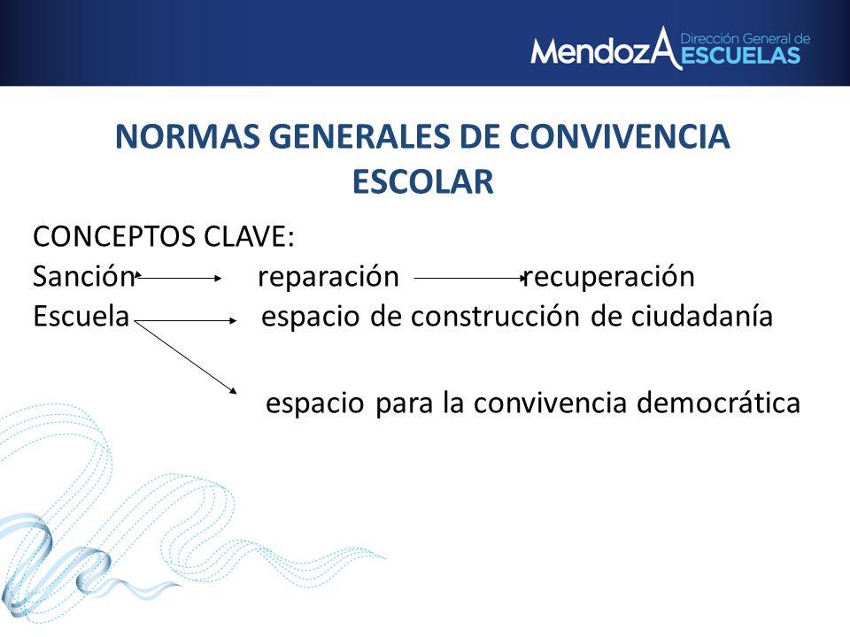 NORMAS GENERALES DE CONVIVENCIA ESCOLAR CONCEPTOS CLAVE: Sanción reparación recuperación Escuela espacio de construcción de ciudadanía espacio para la
