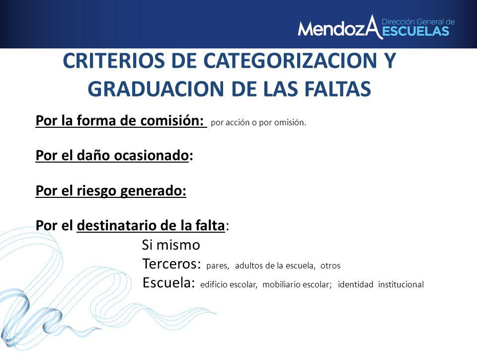CRITERIOS DE CATEGORIZACION Y GRADUACION DE LAS FALTAS Por la forma de comisión: por acción o por omisión. Por el daño ocasionado: Por el riesgo gener