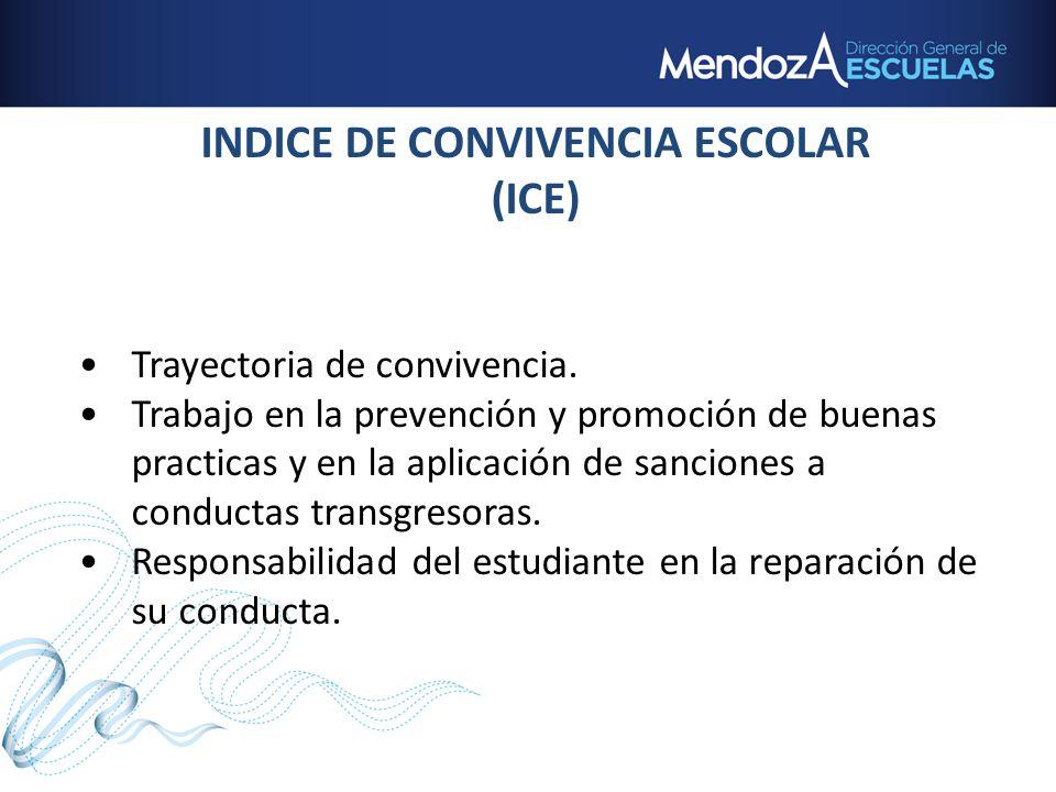 INDICE DE CONVIVENCIA ESCOLAR (ICE) Trayectoria de convivencia. Trabajo en la prevención y promoción de buenas practicas y en la aplicación de sancion