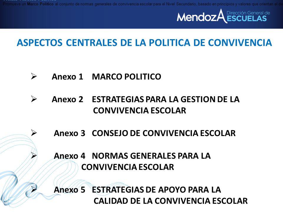 ASPECTOS CENTRALES DE LA POLITICA DE CONVIVENCIA Anexo 1 MARCO POLITICO Anexo 2 ESTRATEGIAS PARA LA GESTION DE LA CONVIVENCIA ESCOLAR Anexo 3 CONSEJO