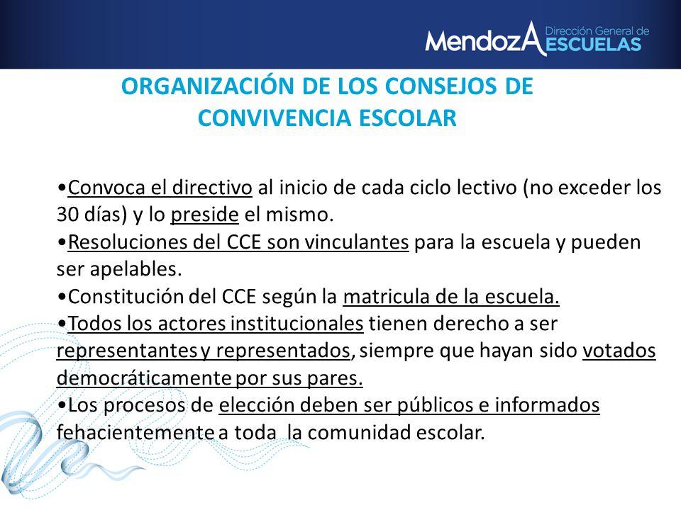 ORGANIZACIÓN DE LOS CONSEJOS DE CONVIVENCIA ESCOLAR Convoca el directivo al inicio de cada ciclo lectivo (no exceder los 30 días) y lo preside el mism