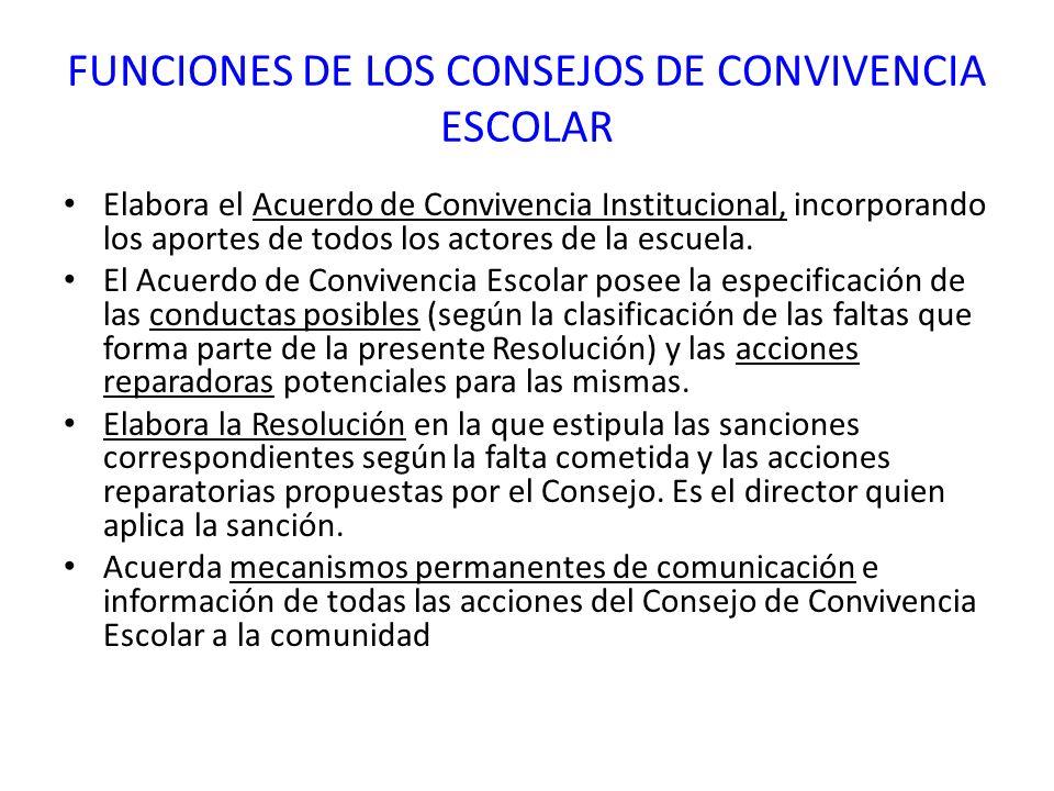 FUNCIONES DE LOS CONSEJOS DE CONVIVENCIA ESCOLAR Elabora el Acuerdo de Convivencia Institucional, incorporando los aportes de todos los actores de la