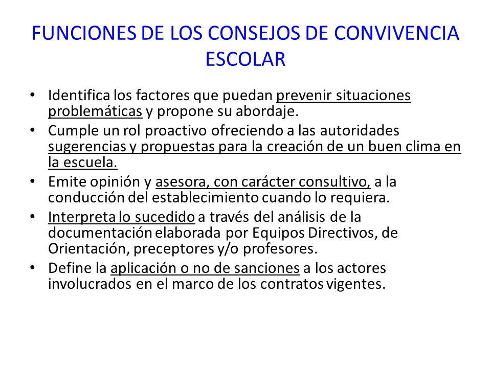 FUNCIONES DE LOS CONSEJOS DE CONVIVENCIA ESCOLAR Identifica los factores que puedan prevenir situaciones problemáticas y propone su abordaje. Cumple u