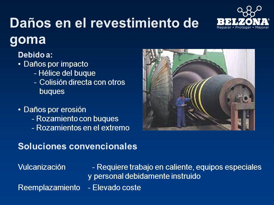 Daños en el revestimiento de goma Soluciones convencionales Vulcanización - Requiere trabajo en caliente, equipos especiales y personal debidamente in