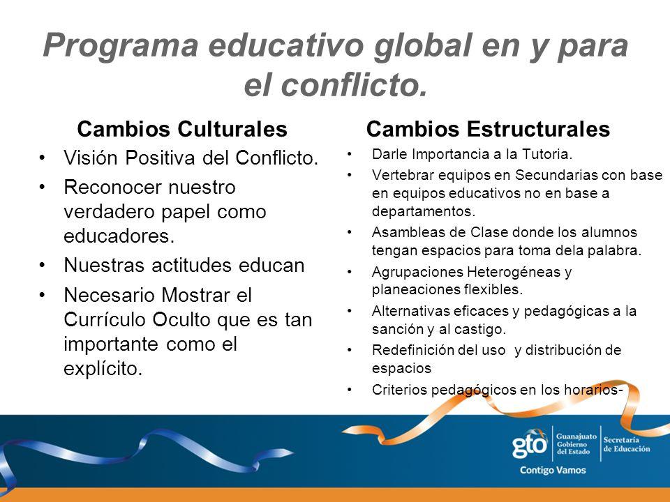 Programa educativo global en y para el conflicto. Cambios Culturales Visión Positiva del Conflicto. Reconocer nuestro verdadero papel como educadores.