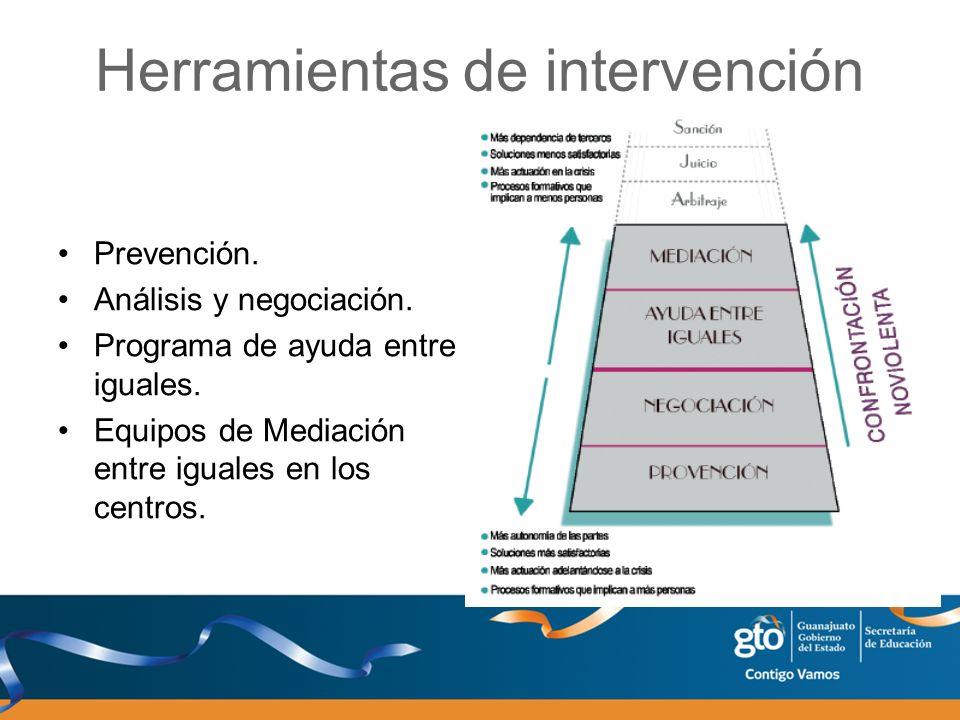 Herramientas de intervención Prevención. Análisis y negociación. Programa de ayuda entre iguales. Equipos de Mediación entre iguales en los centros.