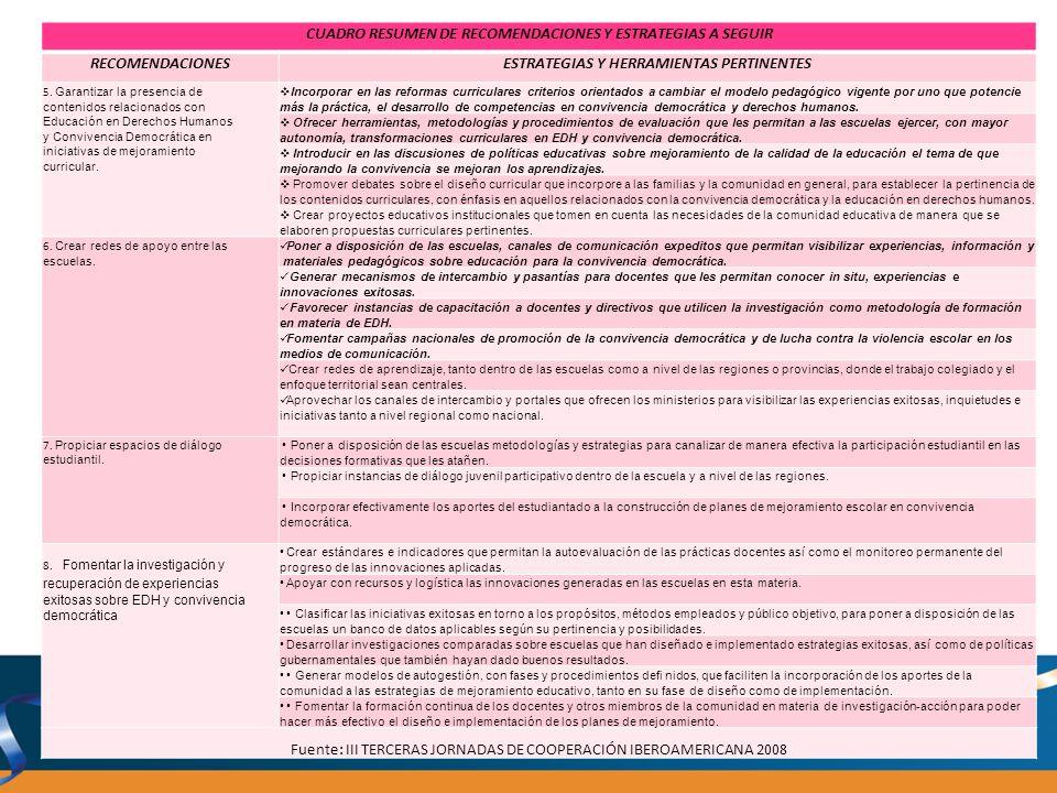CUADRO RESUMEN DE RECOMENDACIONES Y ESTRATEGIAS A SEGUIR RECOMENDACIONESESTRATEGIAS Y HERRAMIENTAS PERTINENTES 5. Garantizar la presencia de contenido