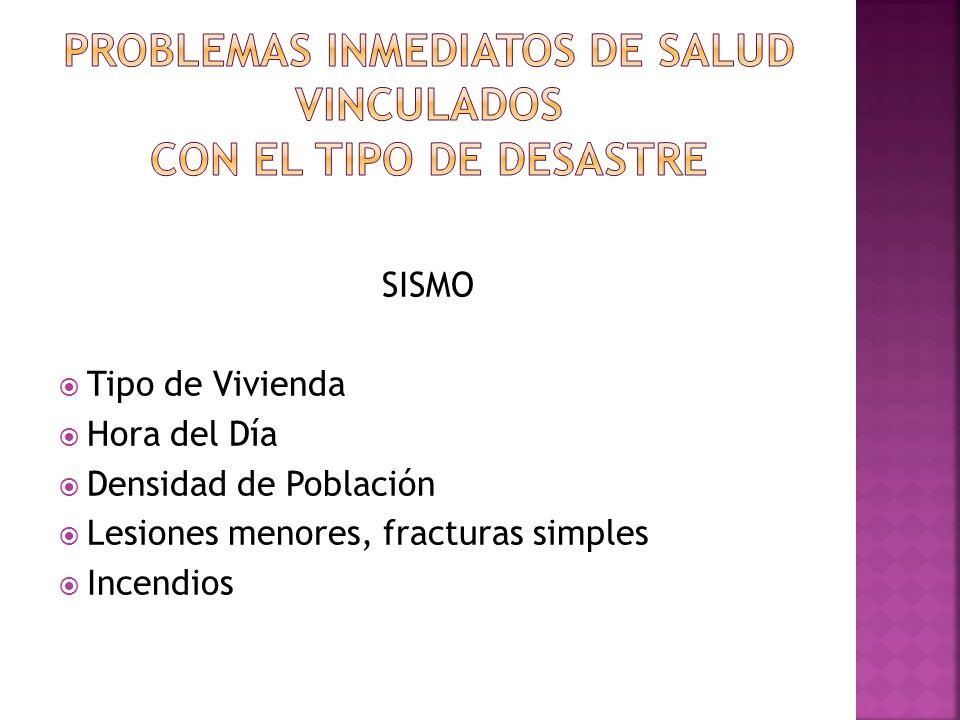 SISMO Tipo de Vivienda Hora del Día Densidad de Población Lesiones menores, fracturas simples Incendios