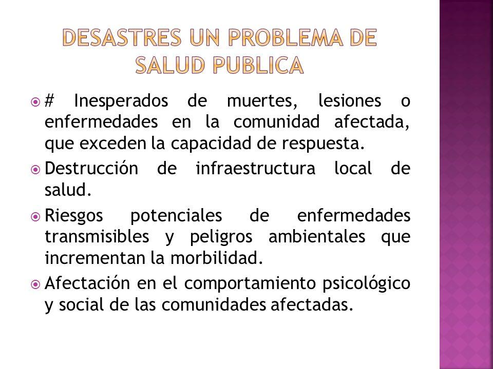 # Inesperados de muertes, lesiones o enfermedades en la comunidad afectada, que exceden la capacidad de respuesta. Destrucción de infraestructura loca