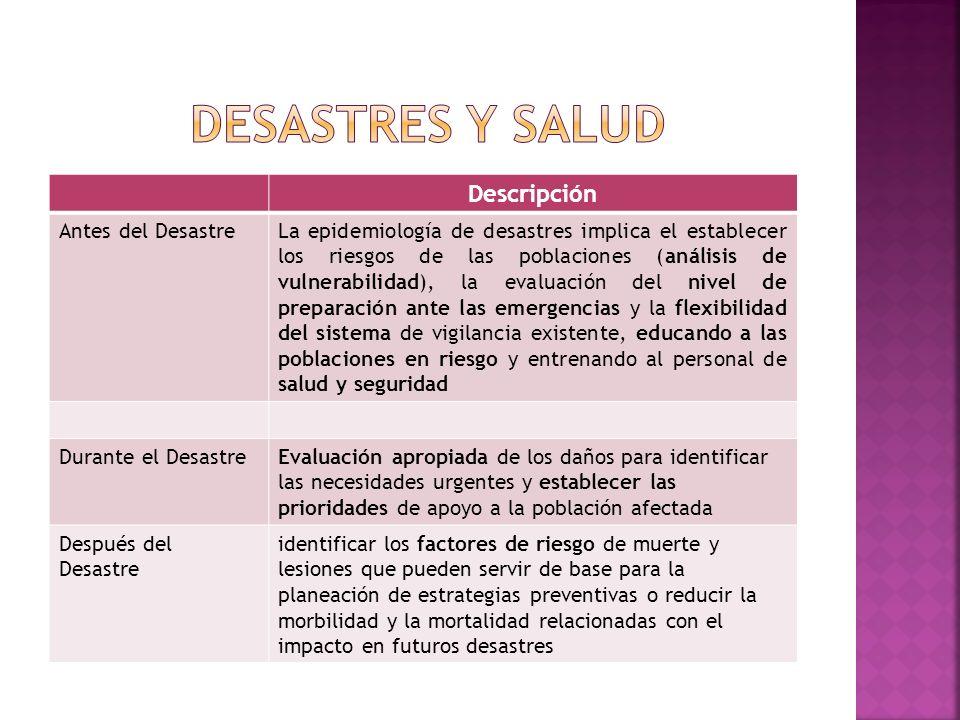 Descripción Antes del DesastreLa epidemiología de desastres implica el establecer los riesgos de las poblaciones (análisis de vulnerabilidad), la eval