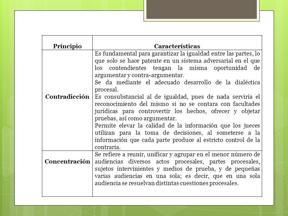 PrincipioCaracterísticas Contradicción Es fundamental para garantizar la igualdad entre las partes, lo que solo se hace patente en un sistema adversar