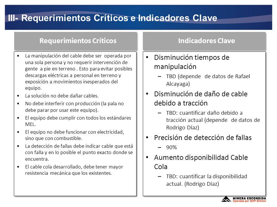 Requerimientos Críticos Indicadores Clave III- Requerimientos Críticos e Indicadores Clave La manipulación del cable debe ser operada por una sola per