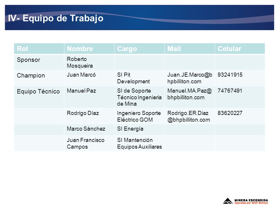IV- Equipo de Trabajo RolNombreCargoMailCelular Sponsor Roberto Mosqueira Champion Juan MarcóSI Pit Development Juan.JE.Marco@b hpbilliton.com 9324191