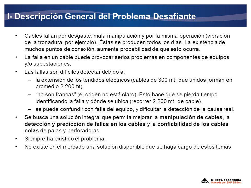I- Descripción General del Problema Desafiante Costos/Perjuicios Asociados Disminuir probabilidad de accidentes por interacción con equipos y manipulación de cables.