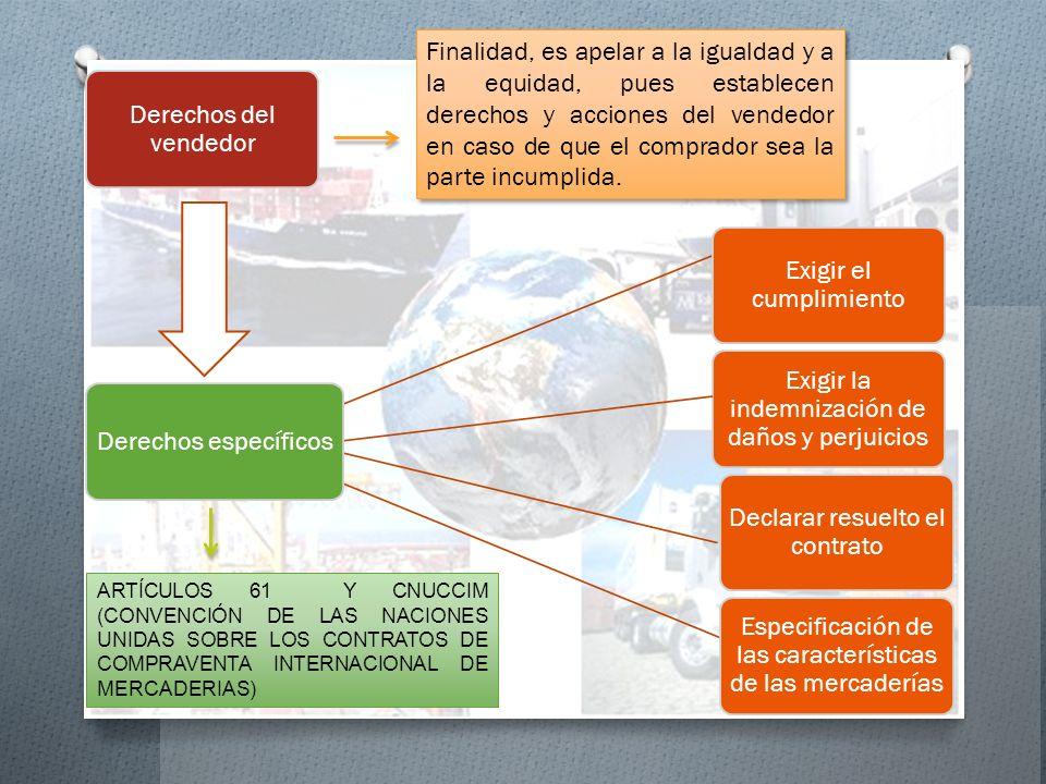 Derechos del vendedor Exigir el cumplimiento Exigir la indemnización de daños y perjuicios Declarar resuelto el contrato Especificación de las caracte