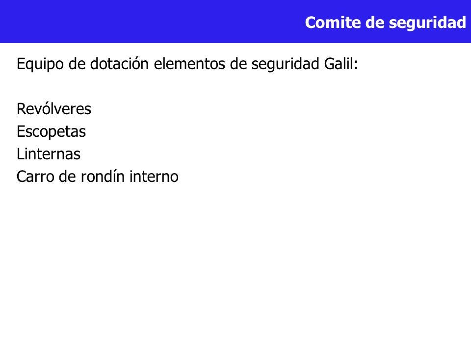 Equipo de dotación elementos de seguridad Galil: Revólveres Escopetas Linternas Carro de rondín interno Comite de seguridad