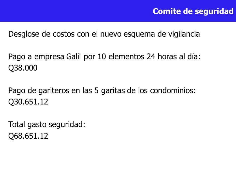 Desglose de costos con el nuevo esquema de vigilancia Pago a empresa Galil por 10 elementos 24 horas al día: Q38.000 Pago de gariteros en las 5 garita