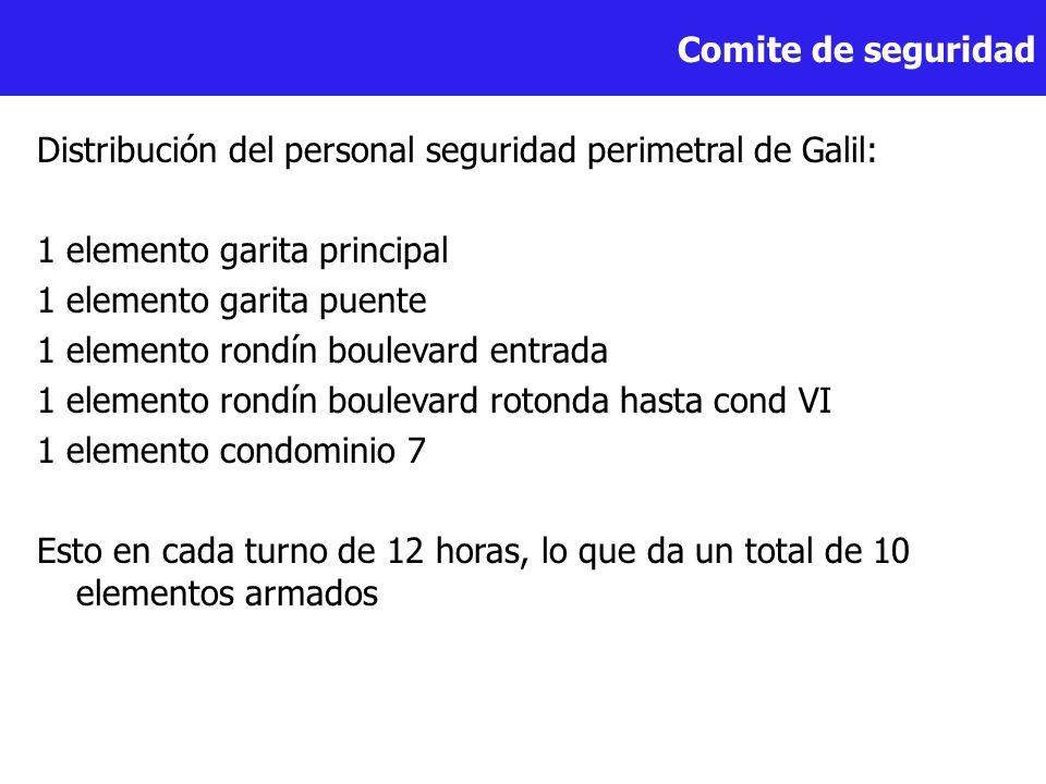 Distribución del personal seguridad perimetral de Galil: 1 elemento garita principal 1 elemento garita puente 1 elemento rondín boulevard entrada 1 el