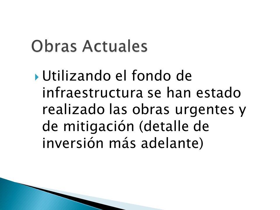 Utilizando el fondo de infraestructura se han estado realizado las obras urgentes y de mitigación (detalle de inversión más adelante)