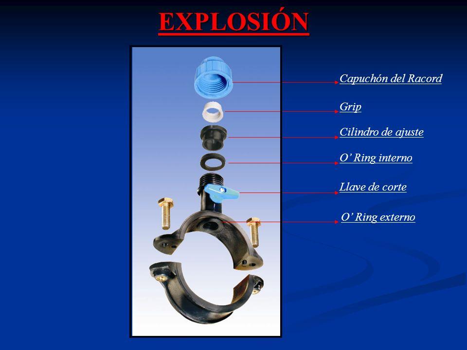 EXPLOSIÓN Capuchón del Racord Grip Cilindro de ajuste O Ring interno Llave de corte O Ring externo