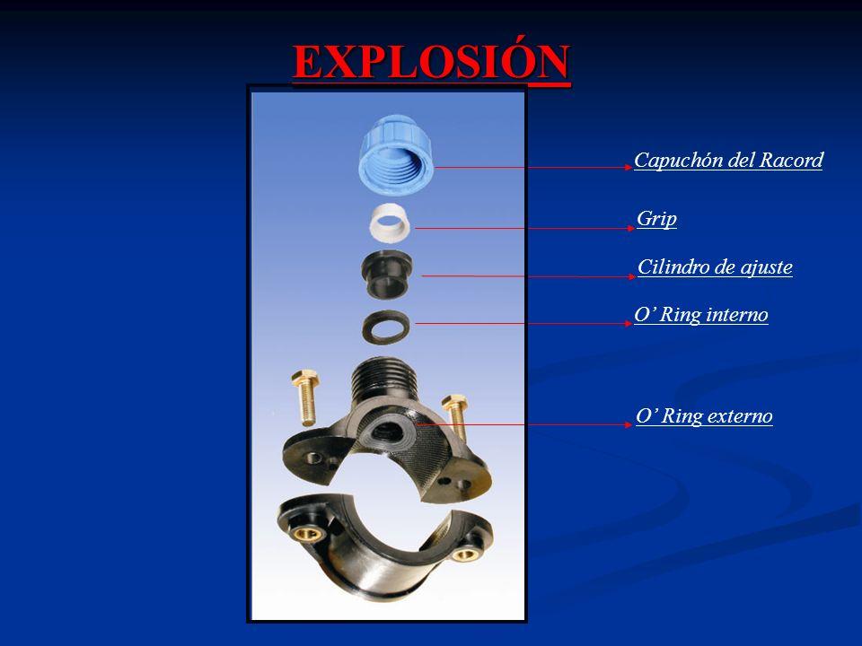 EXPLOSIÓN Capuchón del Racord Grip Cilindro de ajuste O Ring interno O Ring externo