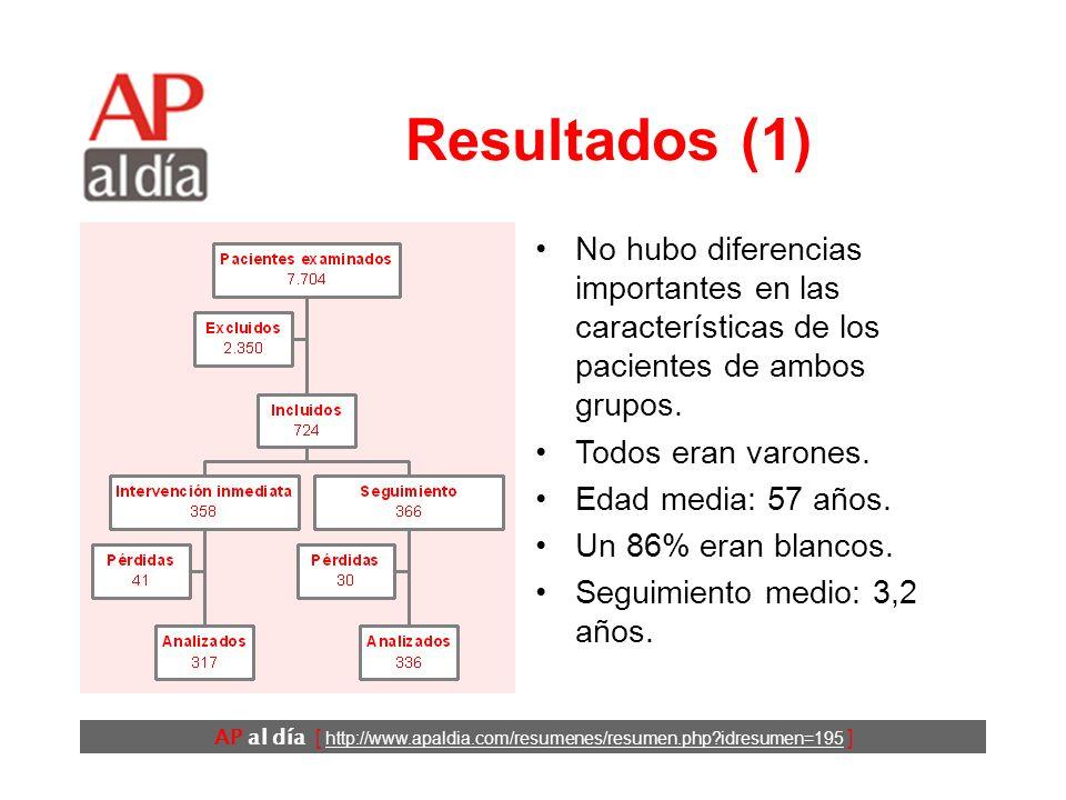 AP al día [ http://www.apaldia.com/resumenes/resumen.php?idresumen=195 ] Resultados (1) No hubo diferencias importantes en las características de los pacientes de ambos grupos.