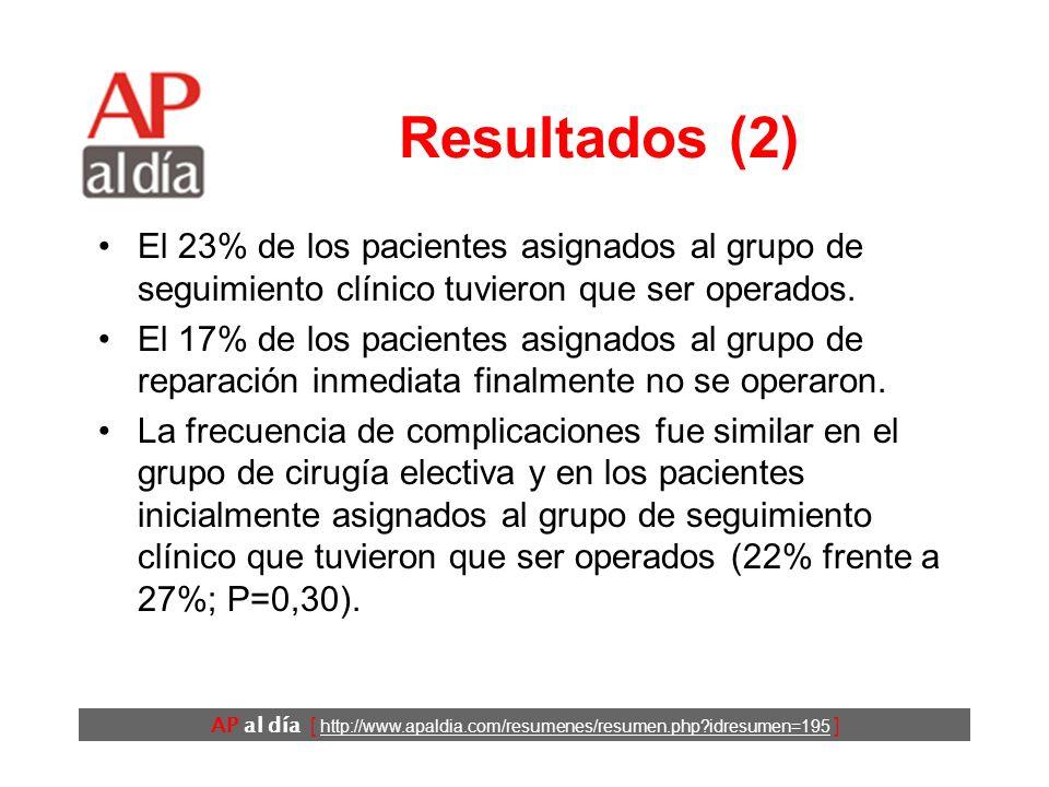 AP al día [ http://www.apaldia.com/resumenes/resumen.php?idresumen=195 ] Resultados (2) El 23% de los pacientes asignados al grupo de seguimiento clínico tuvieron que ser operados.
