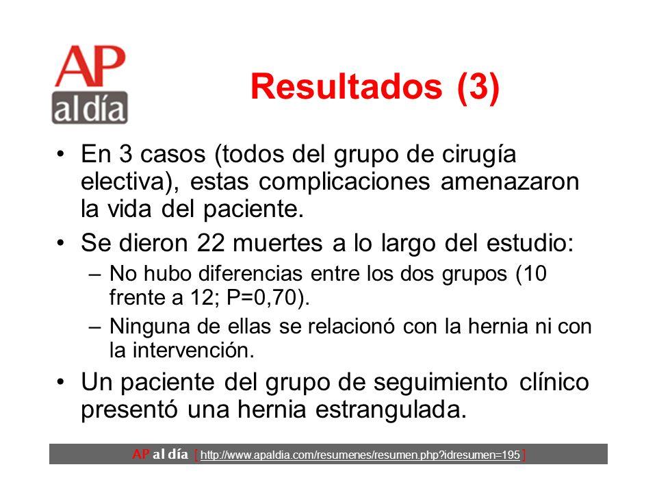 AP al día [ http://www.apaldia.com/resumenes/resumen.php?idresumen=195 ] Resultados (3) En 3 casos (todos del grupo de cirugía electiva), estas complicaciones amenazaron la vida del paciente.
