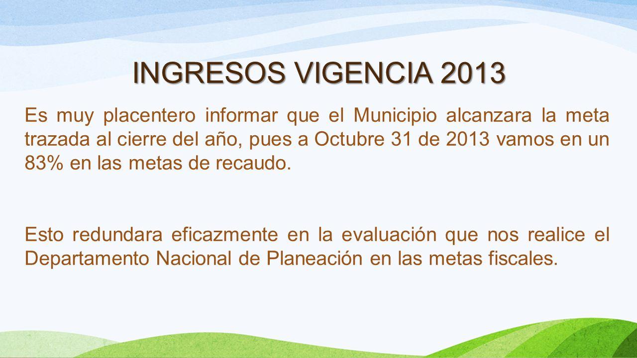 SECTOR FINANCIERO COMPORTAMIENTO DE LOS INGRESOS A 31 OCTUBRE DE 2.013