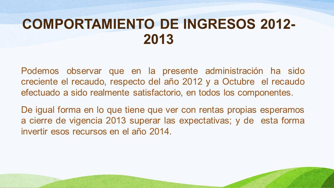 COMPORTAMIENTO DE INGRESOS 2012-2013