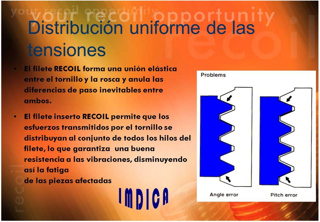 Distribución uniforme de las tensiones El filete RECOIL forma una unión elástica entre el tornillo y la rosca y anula las diferencias de paso inevitab