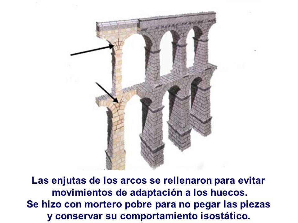 Las enjutas de los arcos se rellenaron para evitar movimientos de adaptación a los huecos. Se hizo con mortero pobre para no pegar las piezas y conser