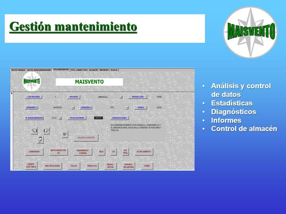 Gestión mantenimiento Gestión mantenimiento Análisis y control de datosAnálisis y control de datos EstadísticasEstadísticas DiagnósticosDiagnósticos I
