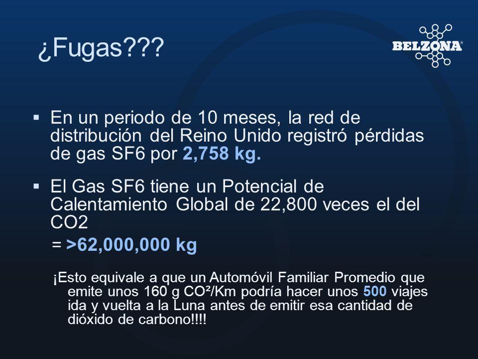 ¿Fugas??? En un periodo de 10 meses, la red de distribución del Reino Unido registró pérdidas de gas SF6 por 2,758 kg. El Gas SF6 tiene un Potencial d