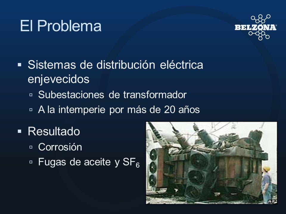 El Problema Sistemas de distribución eléctrica enjevecidos Subestaciones de transformador A la intemperie por más de 20 años Resultado Corrosión Fugas