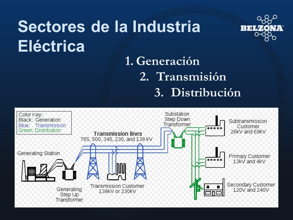 Sectores de la Industria Eléctrica 1.Generación 2.Transmisión 3.Distribución