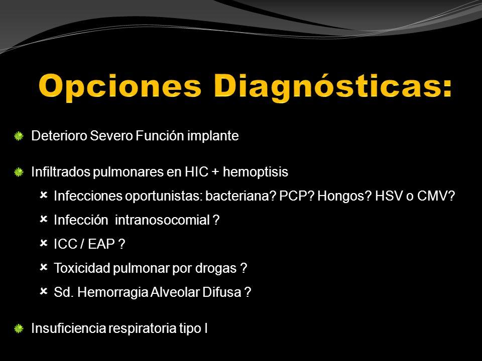 Deterioro Severo Función implante Infiltrados pulmonares en HIC + hemoptisis Infecciones oportunistas: bacteriana? PCP? Hongos? HSV o CMV? Infección i