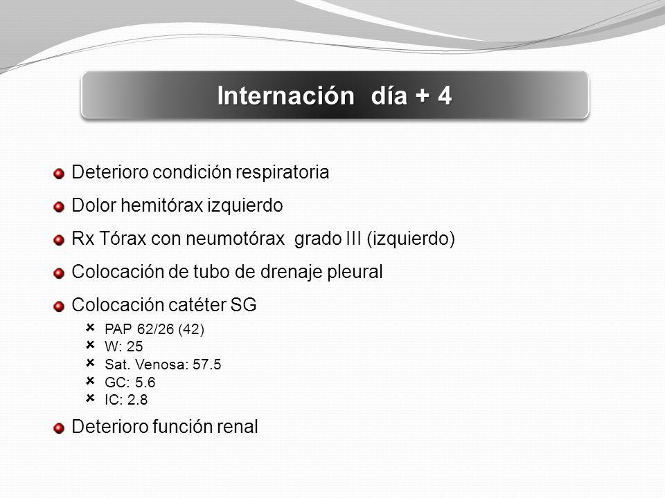 Internación día + 4 Deterioro condición respiratoria Dolor hemitórax izquierdo Rx Tórax con neumotórax grado III (izquierdo) Colocación de tubo de dre