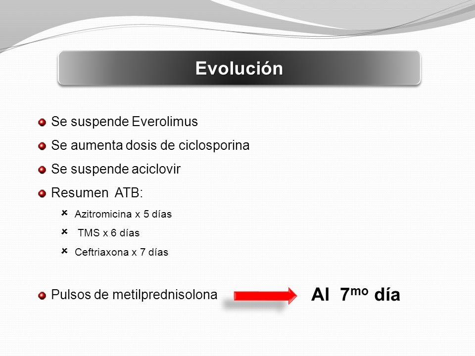 EvoluciónEvolución Se suspende Everolimus Se aumenta dosis de ciclosporina Se suspende aciclovir Resumen ATB: Azitromicina x 5 días TMS x 6 días Ceftr
