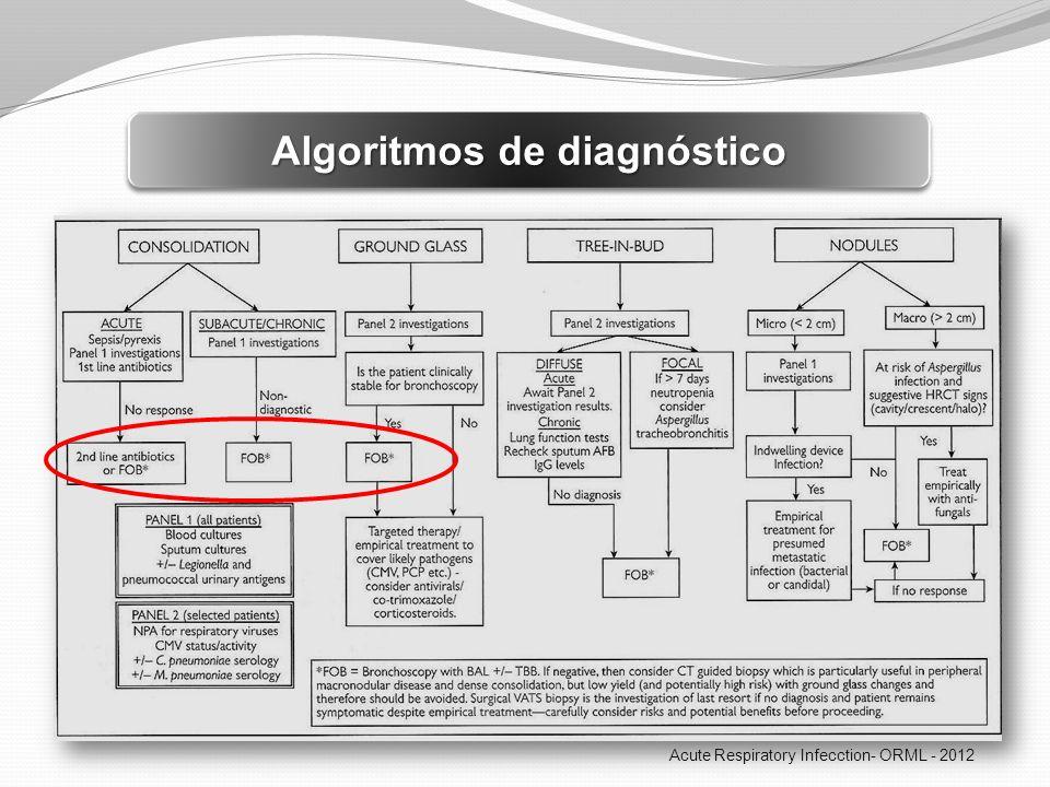 Algoritmos de diagnóstico Acute Respiratory Infecction- ORML - 2012